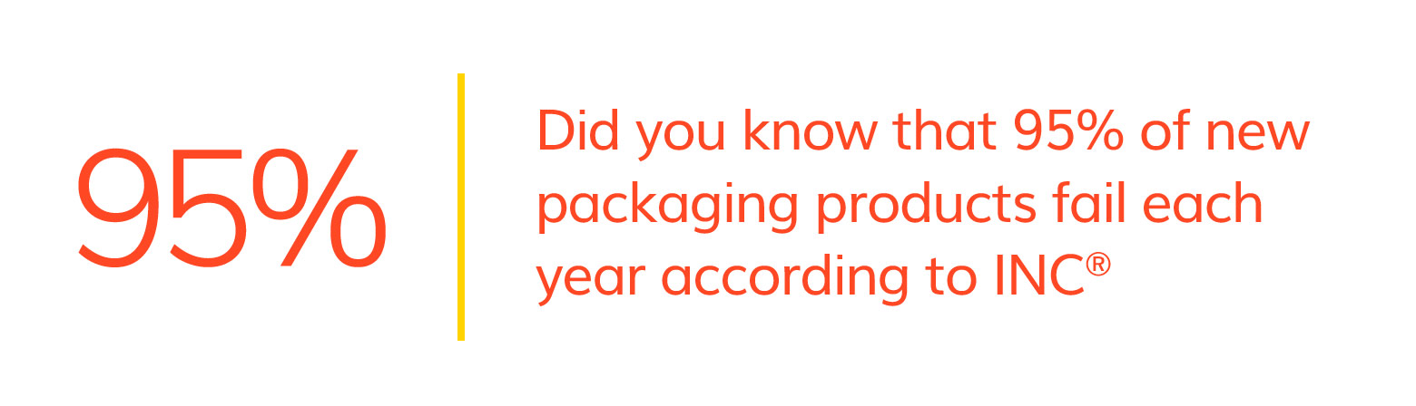 95% of all new packaging products fail each year